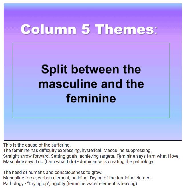 column-5-webinar-1-notes-1